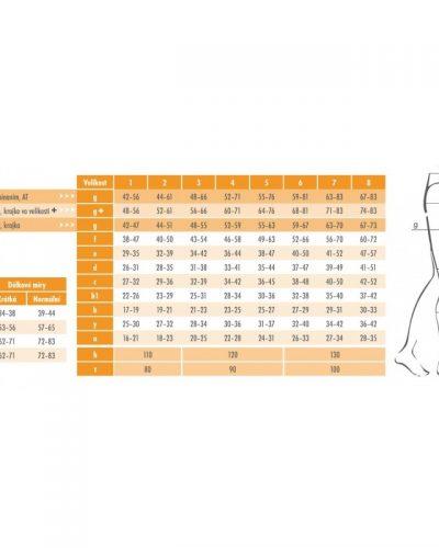 promax-standard-rozmerova-tabulka